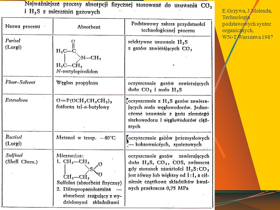 E.Grzywa, J.Molenda, Technologia podstawowych syntez organicznych, WN-T Warszawa 1987