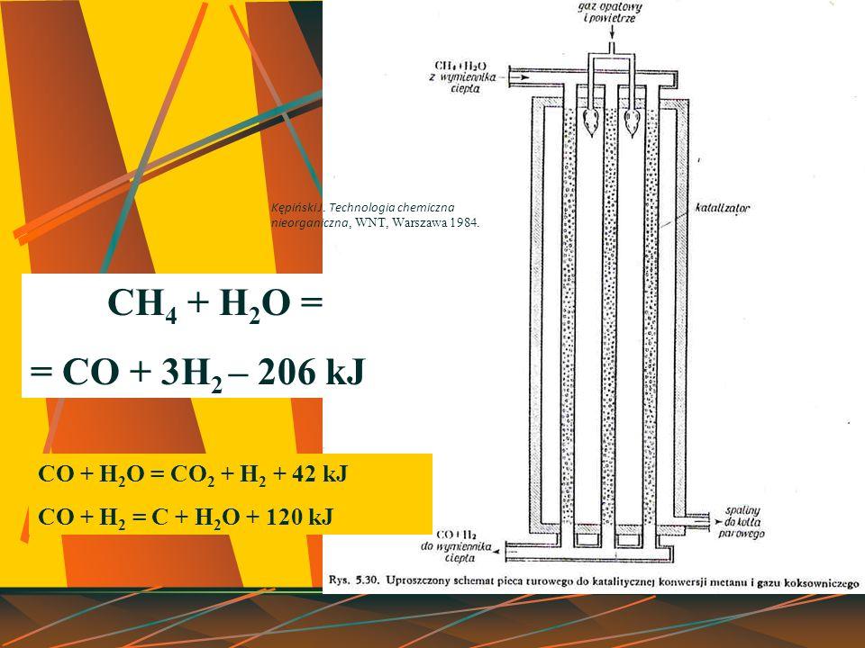 CH 4 + H 2 O = = CO + 3H 2 – 206 kJ CO + H 2 O = CO 2 + H 2 + 42 kJ CO + H 2 = C + H 2 O + 120 kJ Kępiński J. Technologia chemiczna nieorganiczna, WNT