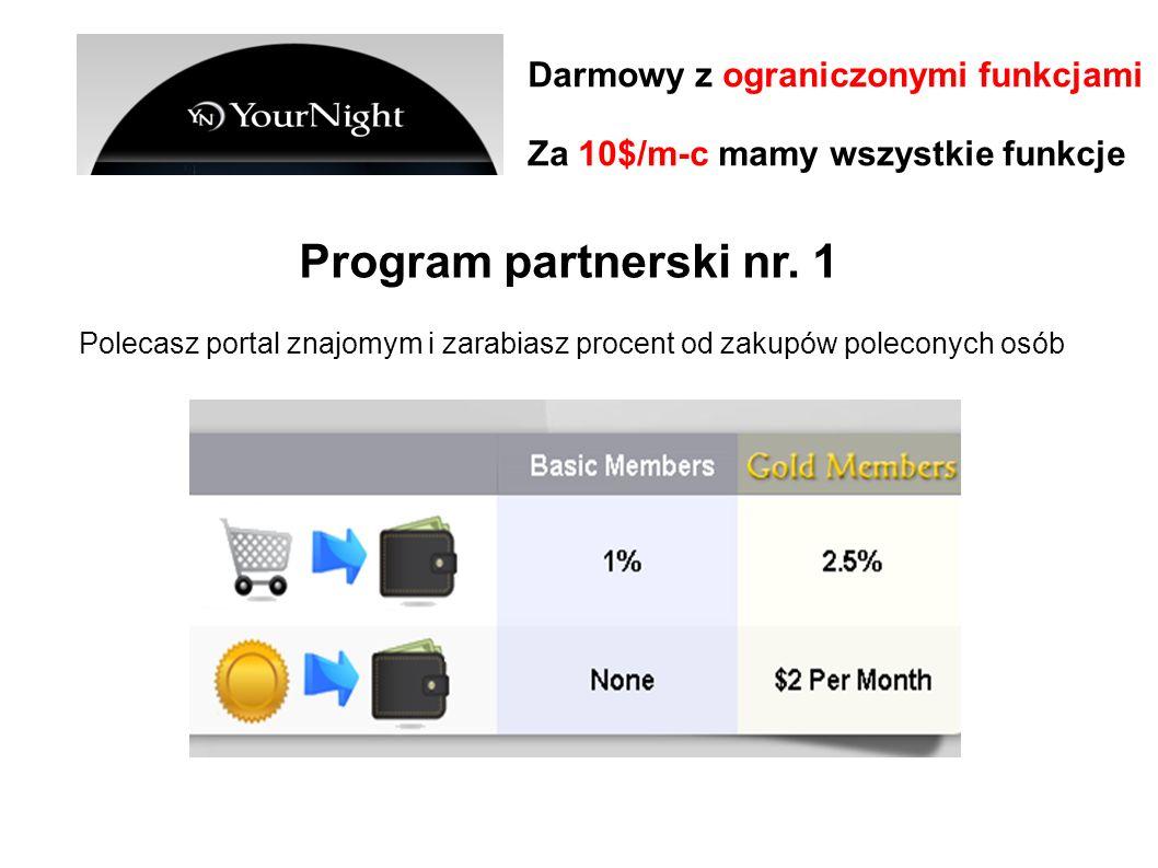 Darmowy z ograniczonymi funkcjami Za 10$/m-c mamy wszystkie funkcje Program partnerski nr.