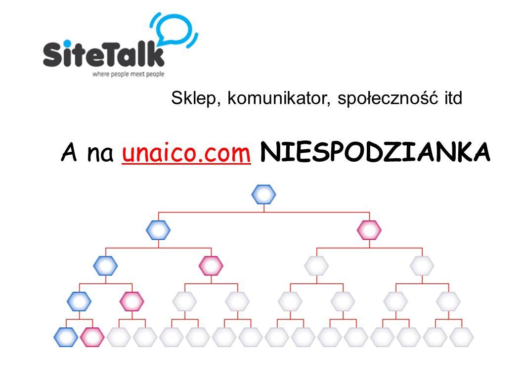 Sklep, komunikator, społeczność itd A na unaico.com NIESPODZIANKA
