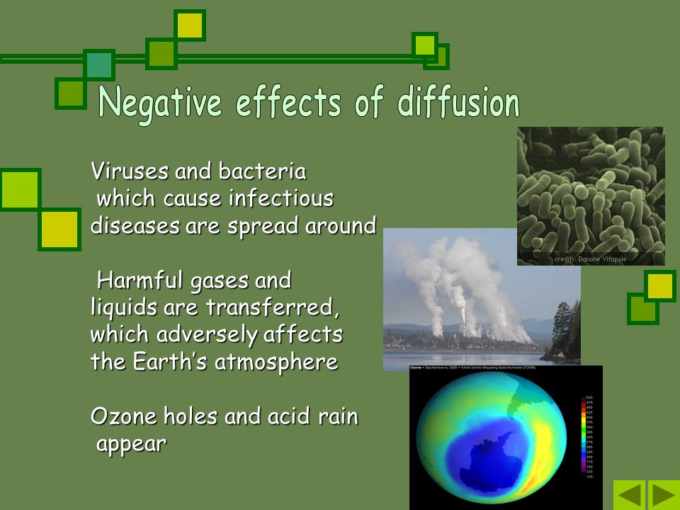 Viruses and bacteria which cause infectious which cause infectious diseases are spread around Harmful gases and Harmful gases and liquids are transfer