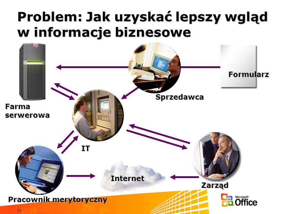 21 Problem: Jak uzyskać lepszy wgląd w informacje biznesowe Formularz IT Internet Sprzedawca Pracownik merytoryczny Zarząd Farma serwerowa