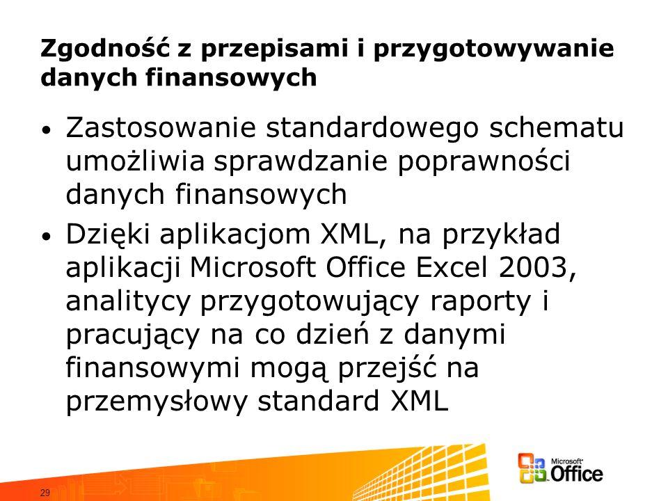 29 Zgodność z przepisami i przygotowywanie danych finansowych Zastosowanie standardowego schematu umożliwia sprawdzanie poprawności danych finansowych Dzięki aplikacjom XML, na przykład aplikacji Microsoft Office Excel 2003, analitycy przygotowujący raporty i pracujący na co dzień z danymi finansowymi mogą przejść na przemysłowy standard XML