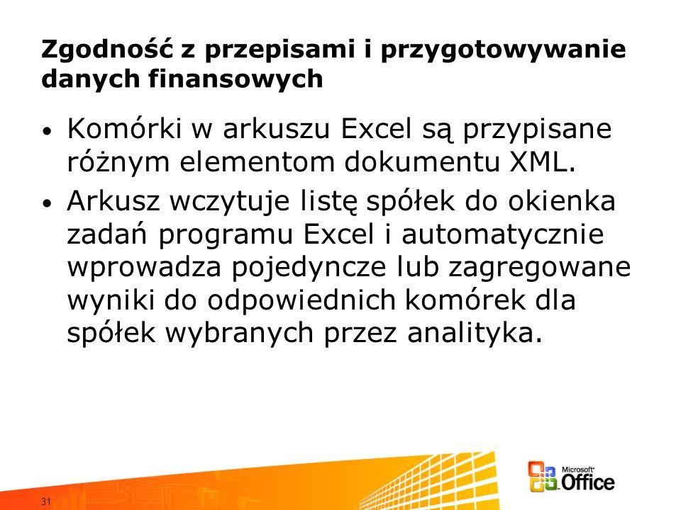 31 Zgodność z przepisami i przygotowywanie danych finansowych Komórki w arkuszu Excel są przypisane różnym elementom dokumentu XML. Arkusz wczytuje li