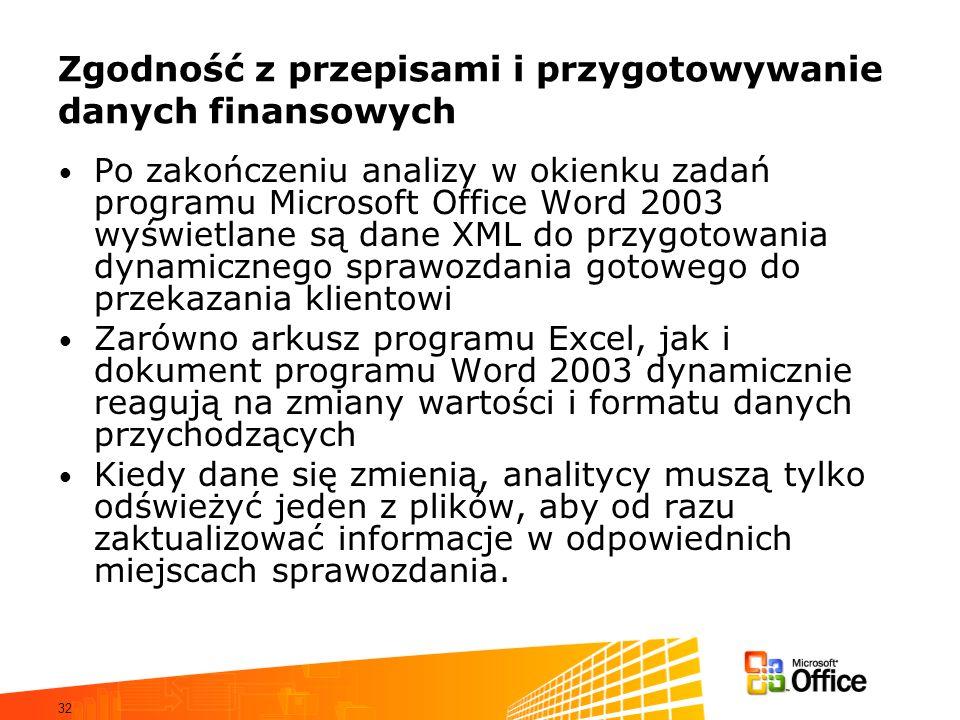 32 Zgodność z przepisami i przygotowywanie danych finansowych Po zakończeniu analizy w okienku zadań programu Microsoft Office Word 2003 wyświetlane s
