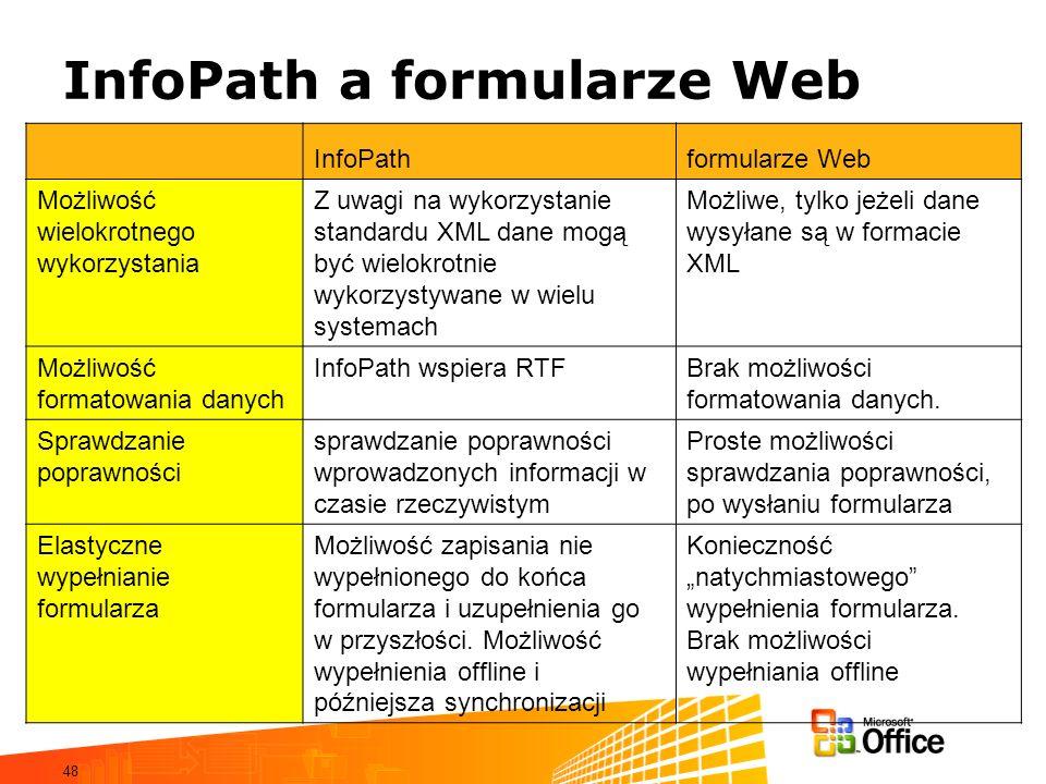 48 InfoPath a formularze Web InfoPathformularze Web Możliwość wielokrotnego wykorzystania Z uwagi na wykorzystanie standardu XML dane mogą być wielokrotnie wykorzystywane w wielu systemach Możliwe, tylko jeżeli dane wysyłane są w formacie XML Możliwość formatowania danych InfoPath wspiera RTFBrak możliwości formatowania danych.