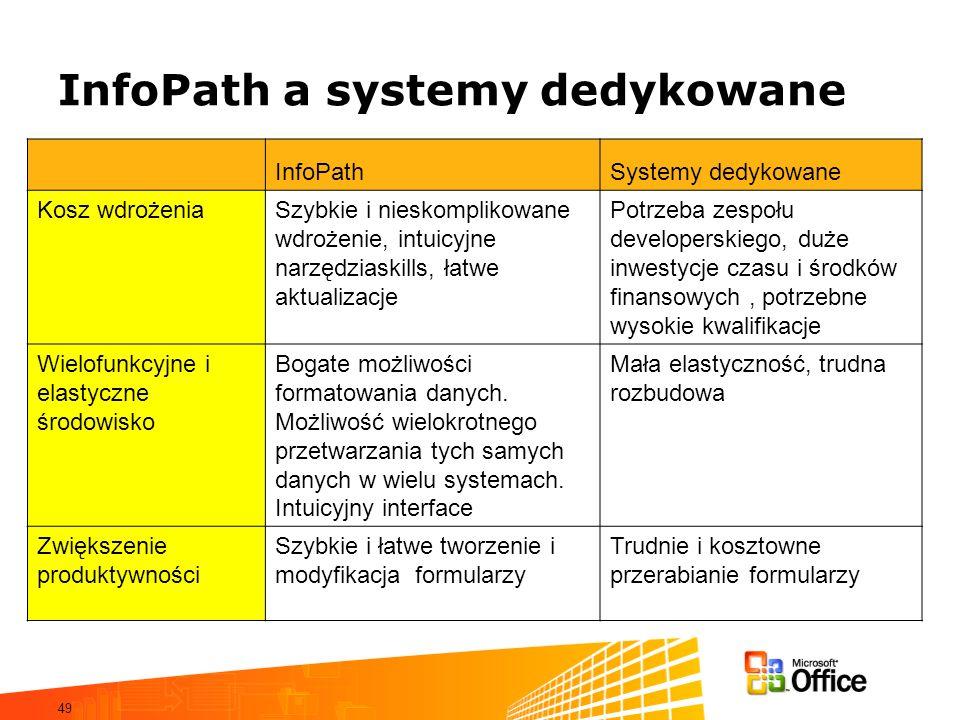49 InfoPath a systemy dedykowane InfoPathSystemy dedykowane Kosz wdrożeniaSzybkie i nieskomplikowane wdrożenie, intuicyjne narzędziaskills, łatwe aktualizacje Potrzeba zespołu developerskiego, duże inwestycje czasu i środków finansowych, potrzebne wysokie kwalifikacje Wielofunkcyjne i elastyczne środowisko Bogate możliwości formatowania danych.
