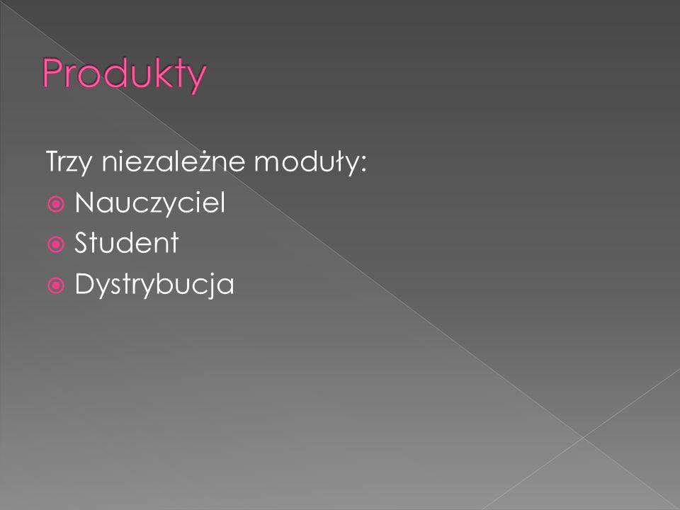 Trzy niezależne moduły: Nauczyciel Student Dystrybucja