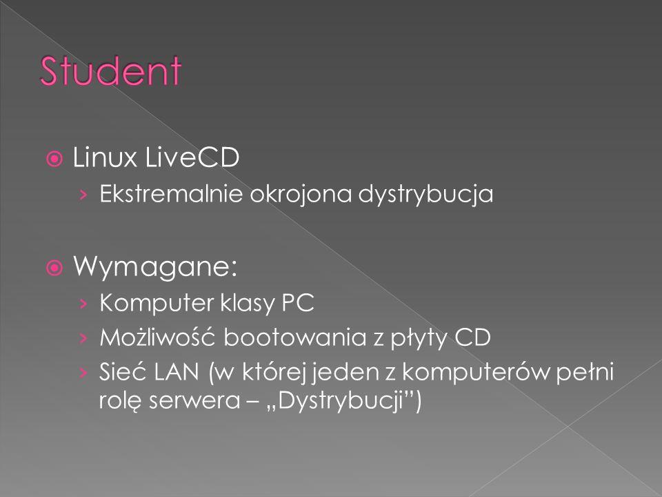 Linux LiveCD Ekstremalnie okrojona dystrybucja Wymagane: Komputer klasy PC Możliwość bootowania z płyty CD Sieć LAN (w której jeden z komputerów pełni