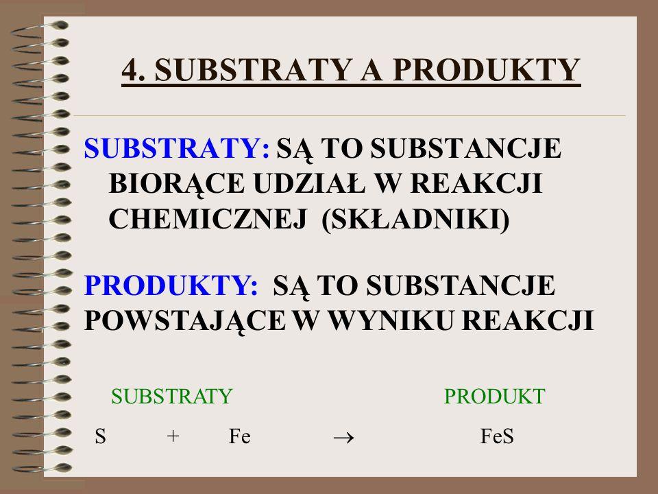 4. SUBSTRATY A PRODUKTY SUBSTRATY: SĄ TO SUBSTANCJE BIORĄCE UDZIAŁ W REAKCJI CHEMICZNEJ (SKŁADNIKI) PRODUKTY: SĄ TO SUBSTANCJE POWSTAJĄCE W WYNIKU REA