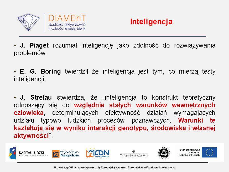 Projekt współfinansowany przez Unię Europejską w ramach Europejskiego Funduszu Społecznego Inteligencja J. Piaget rozumiał inteligencję jako zdolność