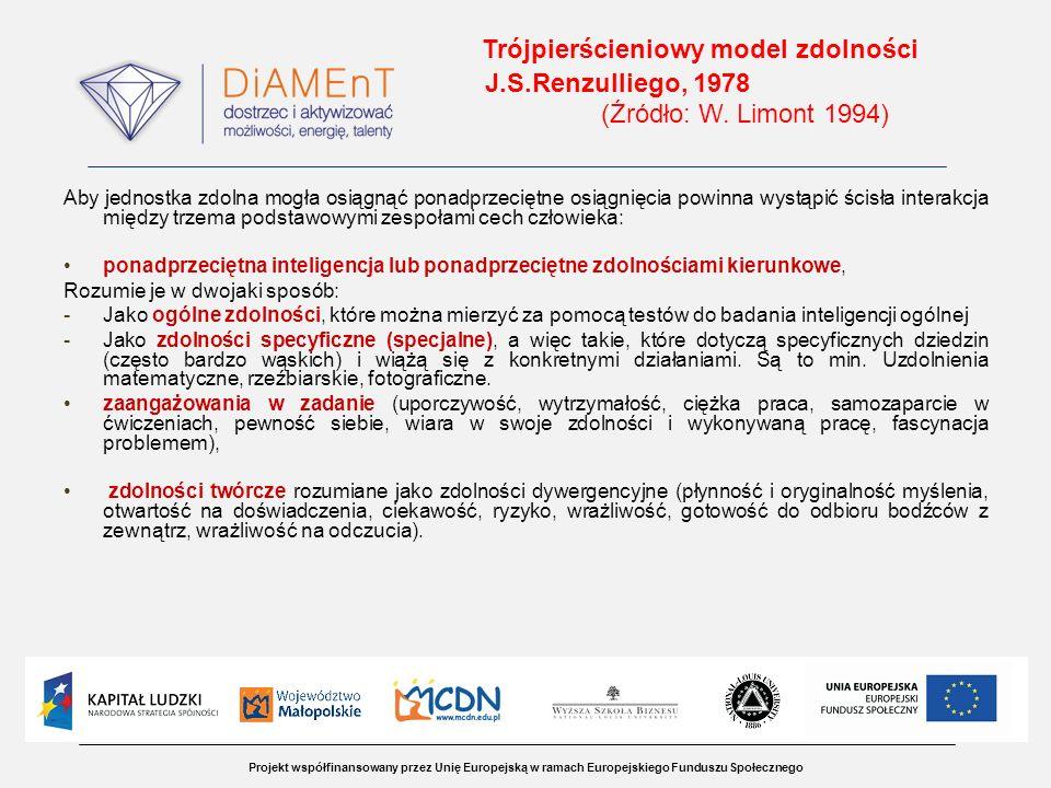 Projekt współfinansowany przez Unię Europejską w ramach Europejskiego Funduszu Społecznego Trójpierścieniowy model zdolności J.S.Renzulliego, 1978 (Źr