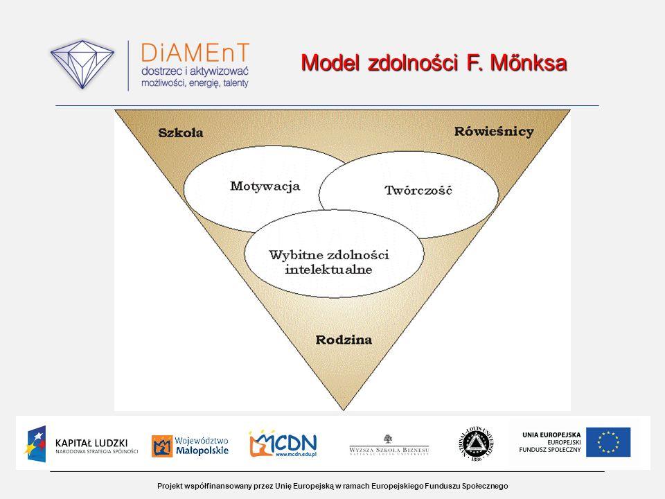 Projekt współfinansowany przez Unię Europejską w ramach Europejskiego Funduszu Społecznego Model zdolności F. Mőnksa Model zdolności F. Mőnksa