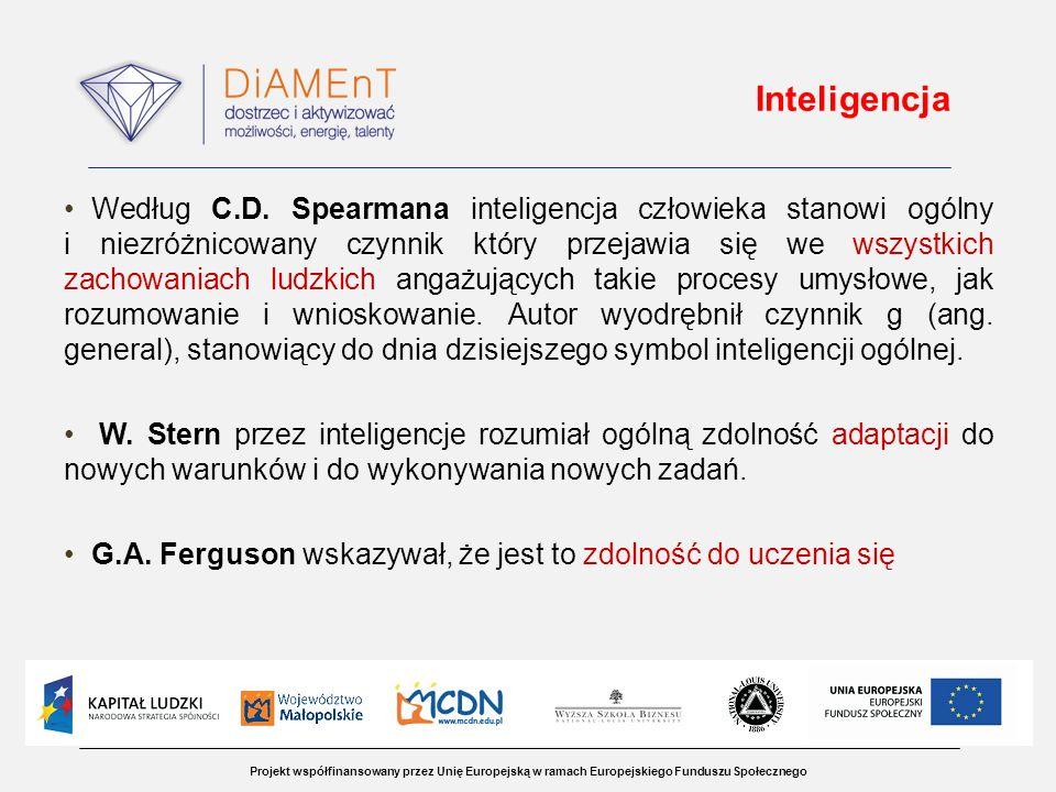 Projekt współfinansowany przez Unię Europejską w ramach Europejskiego Funduszu Społecznego Inteligencja Według C.D. Spearmana inteligencja człowieka s