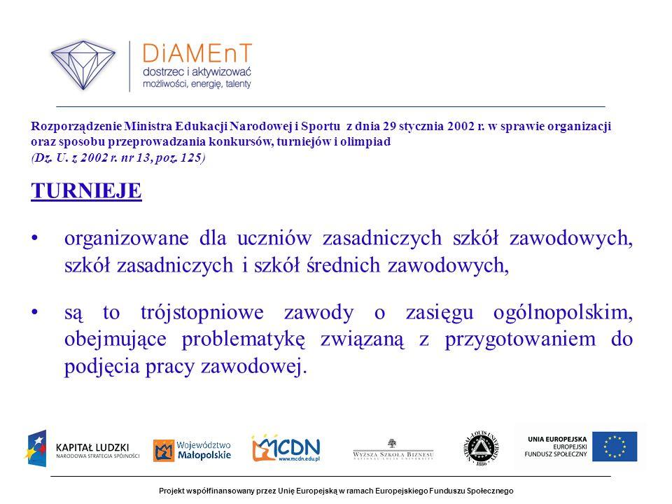 Projekt współfinansowany przez Unię Europejską w ramach Europejskiego Funduszu Społecznego Rozporządzenie Ministra Edukacji Narodowej i Sportu z dnia 29 stycznia 2002 r.