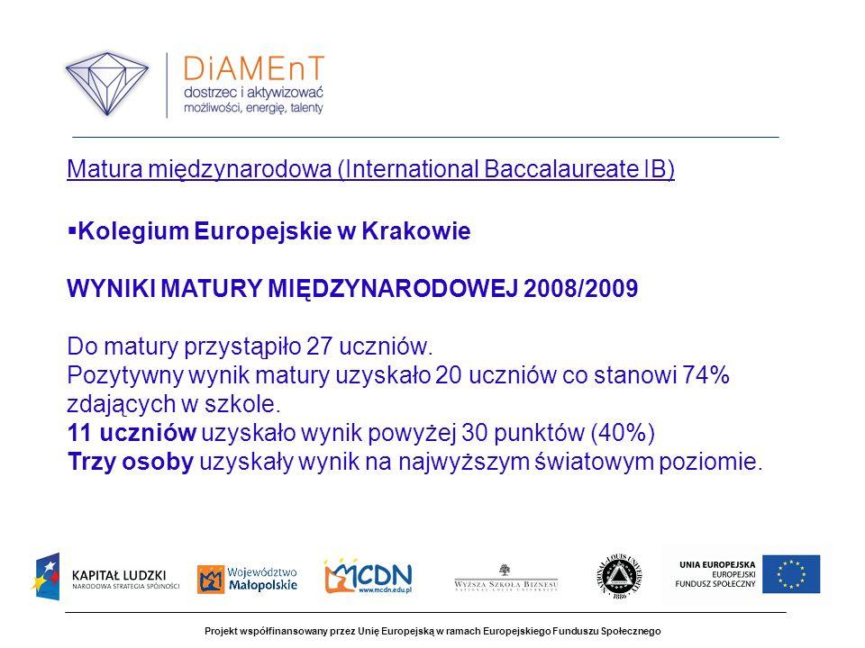 Projekt współfinansowany przez Unię Europejską w ramach Europejskiego Funduszu Społecznego Matura międzynarodowa (International Baccalaureate IB) Kolegium Europejskie w Krakowie WYNIKI MATURY MIĘDZYNARODOWEJ 2008/2009 Do matury przystąpiło 27 uczniów.