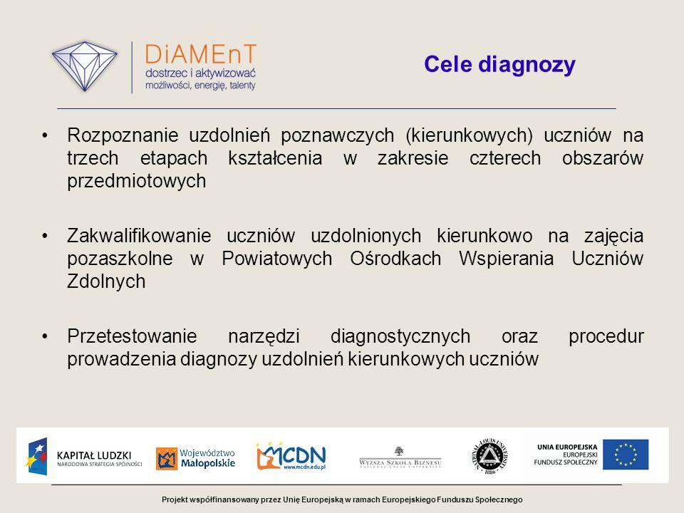 Projekt współfinansowany przez Unię Europejską w ramach Europejskiego Funduszu Społecznego Założenia diagnozy Przeprowadzenie diagnozy zależy od zaangażowania kadry kierowniczej i nauczycieli szkół Badaniem mogą zostać objęci wszyscy uczniowie z trzech etapów kształcenia Badane będą uzdolnienia poznawcze w zakresie czterech obszarów: matematyki, języka angielskiego, technologii informacyjno- komunikacyjnych, przedsiębiorczości Do diagnozy zostaną wykorzystane autorskie, innowacyjne narzędzia diagnostyczne – arkusze nominacji nauczycielskiej oraz dwuczęściowe testy diagnostyczne (część przedmiotowa i psychologiczna) Diagnoza zostanie przeprowadzona w szkołach pod nadzorem dyrektora z udziałem nauczycieli, specjalistów przedmiotowych