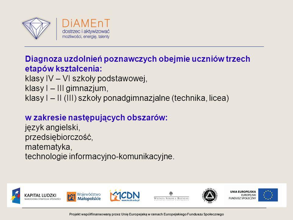 Projekt współfinansowany przez Unię Europejską w ramach Europejskiego Funduszu Społecznego Etapy diagnozy Etap 1 Nominacja nauczycielska z użyciem arkusza nominacji Efekt – nominowanie około 10% uczniów z danego etapu kształcenia w zakresie czterech obszarów: język angielski, matematyka, przedsiębiorczość, technologie informacyjno- komunikacyjne Etap 2 Test diagnostyczny składający się z dwóch części: - przedmiotowej -psychologicznej Efekt – zakwalifikowanie od 3,5% do 6% uczniów na zajęcia pozaszkolne w POWUZ