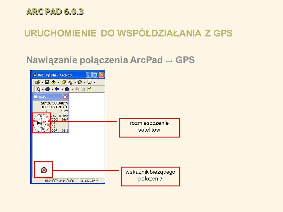 ARC PAD 6.0.3 URUCHOMIENIE DO WSPÓŁDZIAŁANIA Z GPS Nawiązanie połączenia ArcPad GPS wskaźnik bieżącego położenia rozmieszczenie satelitów