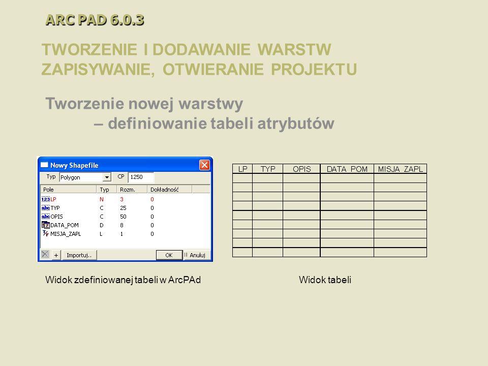 ARC PAD 6.0.3 TWORZENIE I DODAWANIE WARSTW ZAPISYWANIE, OTWIERANIE PROJEKTU Tworzenie nowej warstwy – definiowanie tabeli atrybutów Widok zdefiniowane