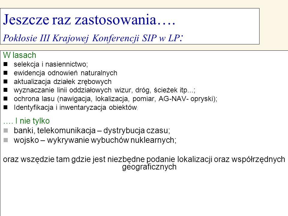 Jeszcze raz zastosowania…. Pokłosie III Krajowej Konferencji SIP w LP : W lasach selekcja i nasiennictwo; ewidencja odnowień naturalnych aktualizacja