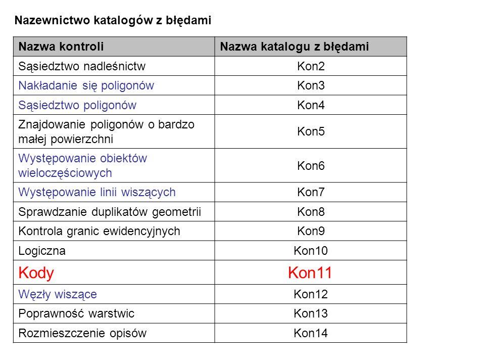 Nazwa kontroliNazwa katalogu z błędami Sąsiedztwo nadleśnictwKon2 Nakładanie się poligonówKon3 Sąsiedztwo poligonówKon4 Znajdowanie poligonów o bardzo