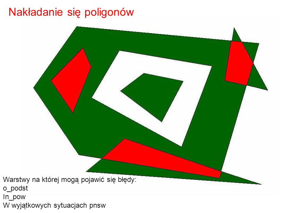 Warstwy na której mogą pojawić się błędy: o_podst In_pow W wyjątkowych sytuacjach pnsw Nakładanie się poligonów