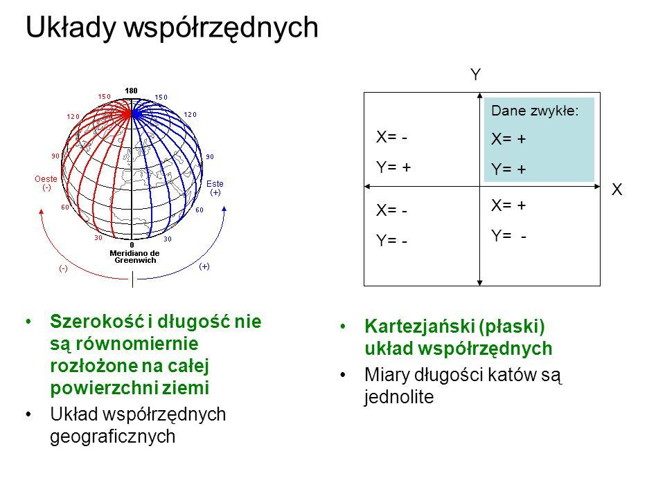 Układy współrzędnych Szerokość i długość nie są równomiernie rozłożone na całej powierzchni ziemi Układ współrzędnych geograficznych Kartezjański (pła