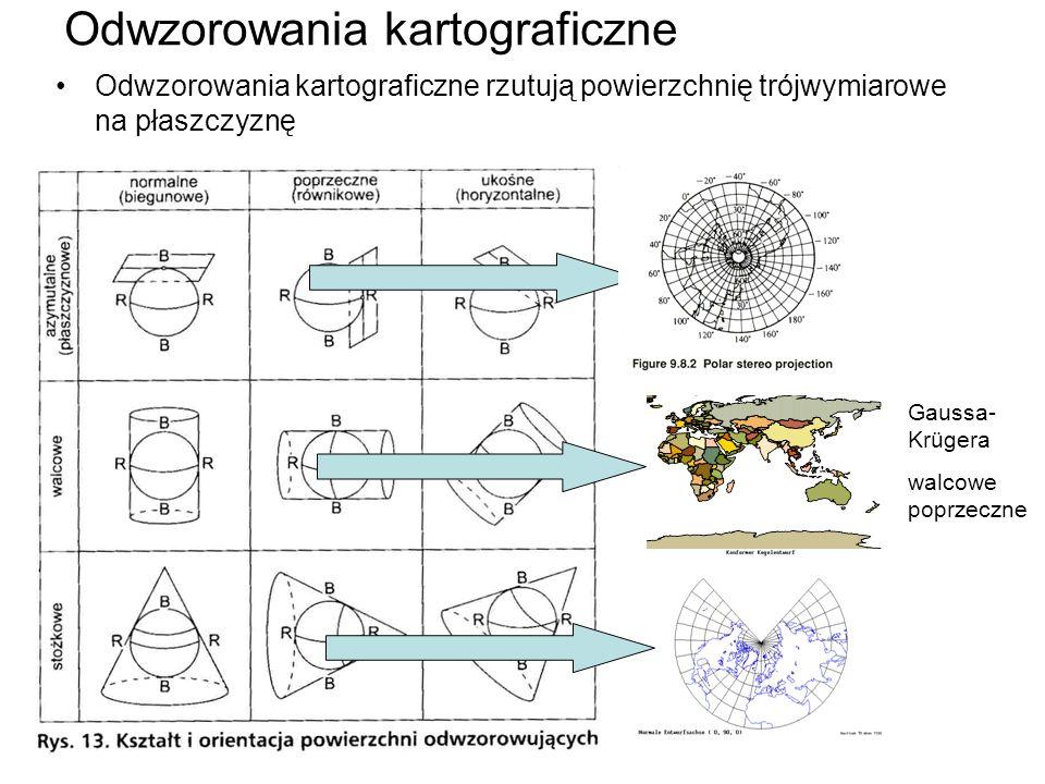 Odwzorowania kartograficzne Odwzorowania kartograficzne rzutują powierzchnię trójwymiarowe na płaszczyznę Gaussa- Krügera walcowe poprzeczne