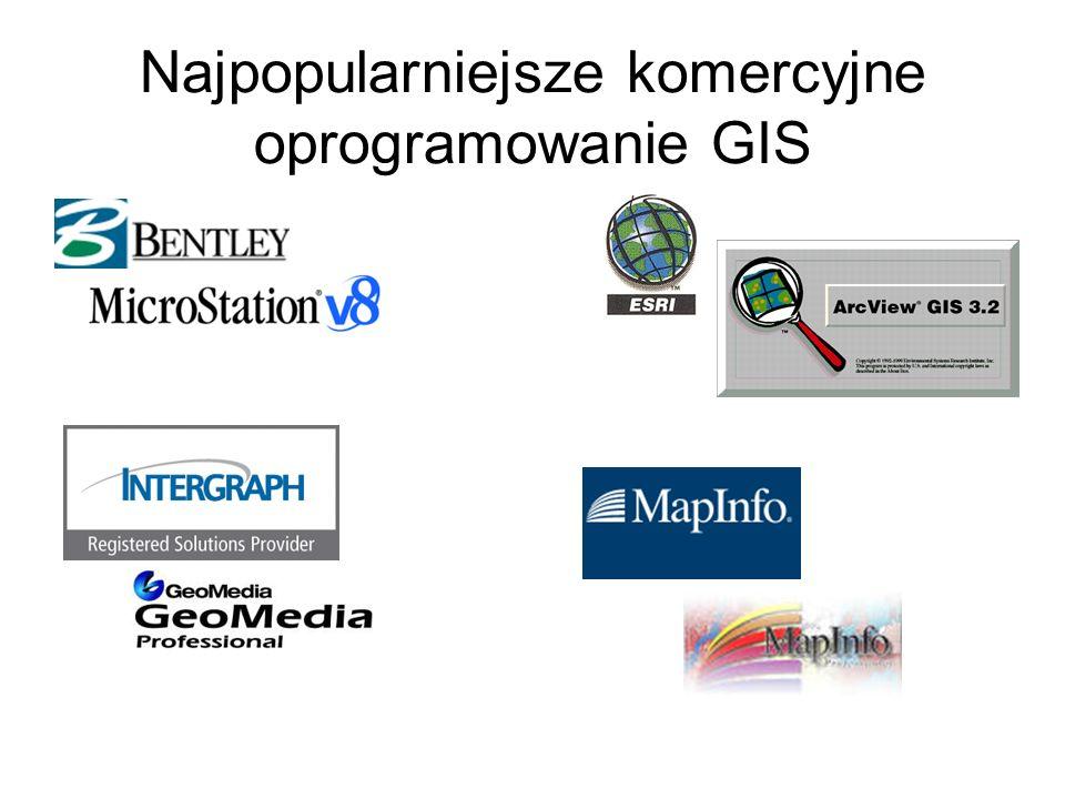 Najpopularniejsze komercyjne oprogramowanie GIS