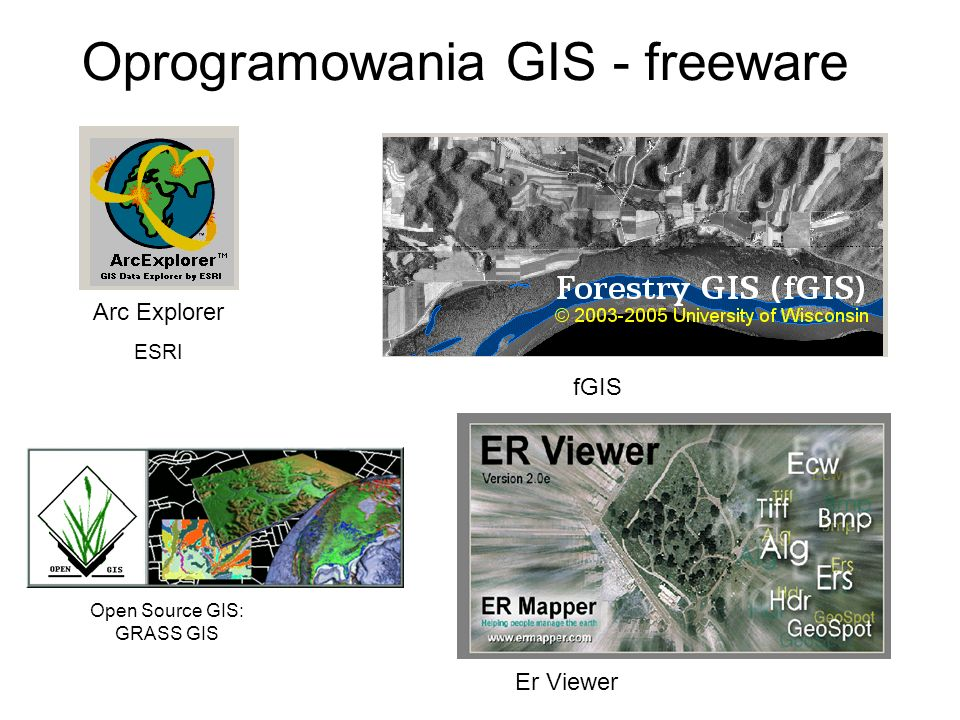 Oprogramowania GIS - freeware Arc Explorer ESRI fGIS Open Source GIS: GRASS GIS Er Viewer