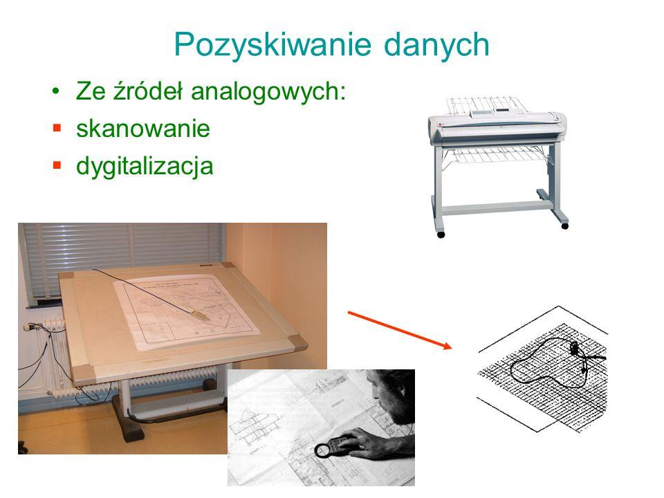 Pozyskiwanie danych Ze źródeł analogowych: skanowanie dygitalizacja