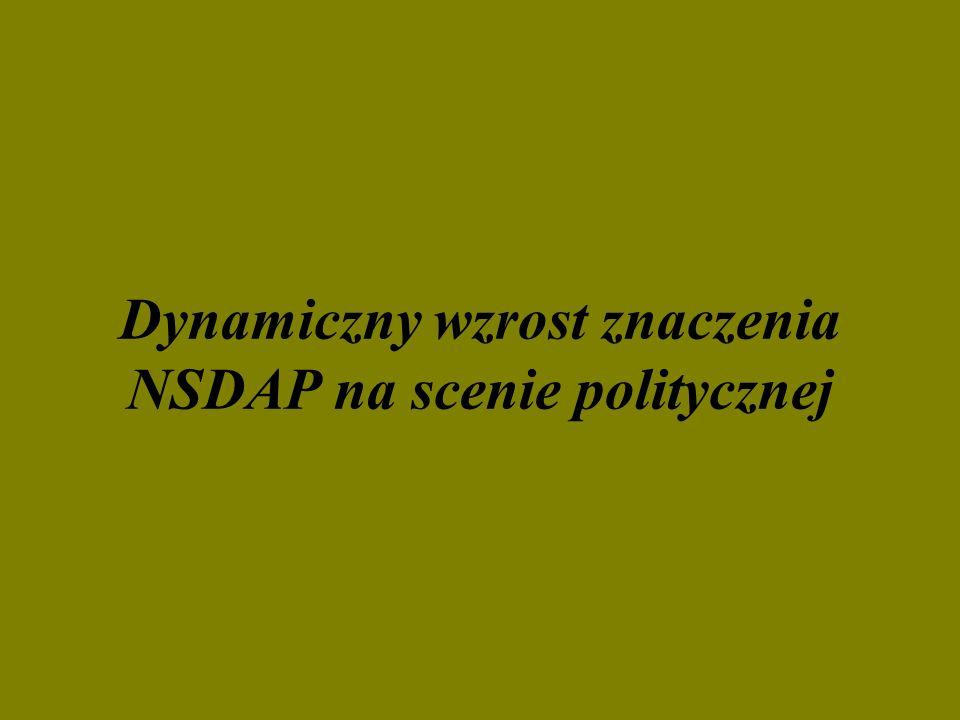Dynamiczny wzrost znaczenia NSDAP na scenie politycznej