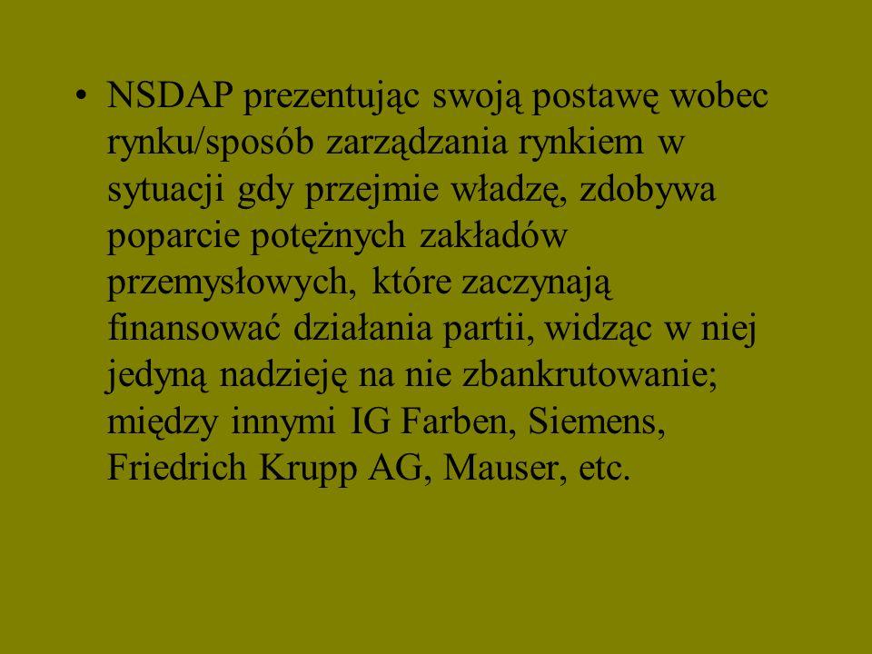 NSDAP prezentując swoją postawę wobec rynku/sposób zarządzania rynkiem w sytuacji gdy przejmie władzę, zdobywa poparcie potężnych zakładów przemysłowy