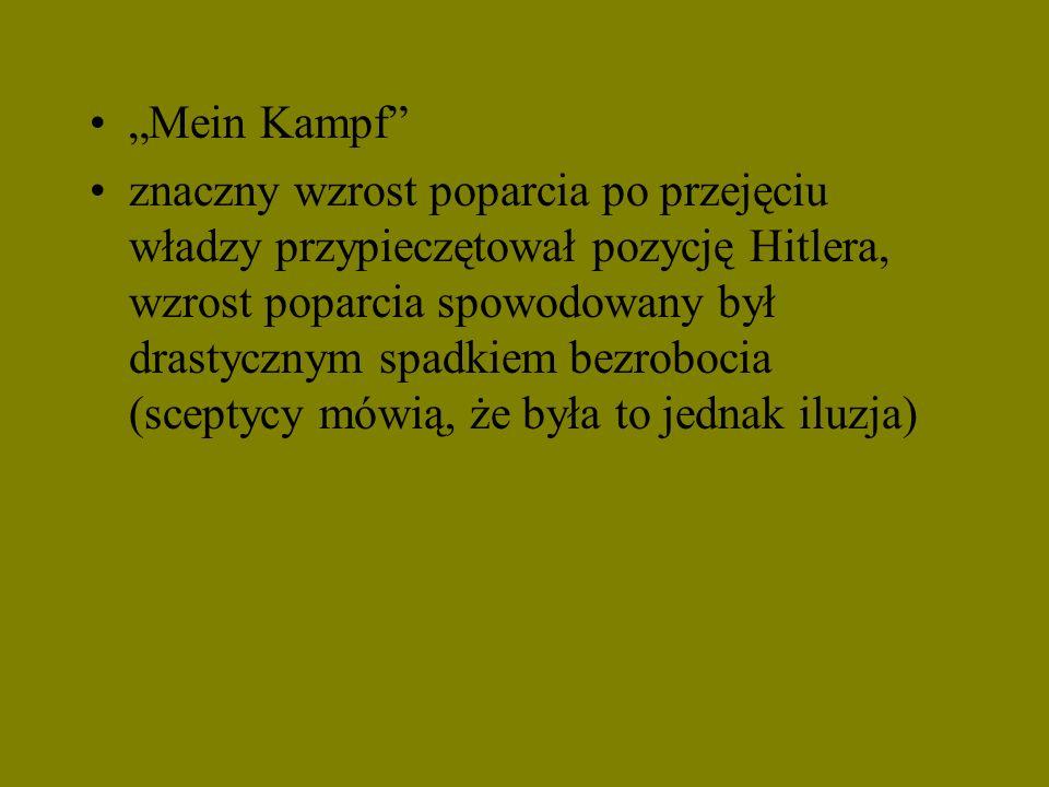 Mein Kampf znaczny wzrost poparcia po przejęciu władzy przypieczętował pozycję Hitlera, wzrost poparcia spowodowany był drastycznym spadkiem bezroboci