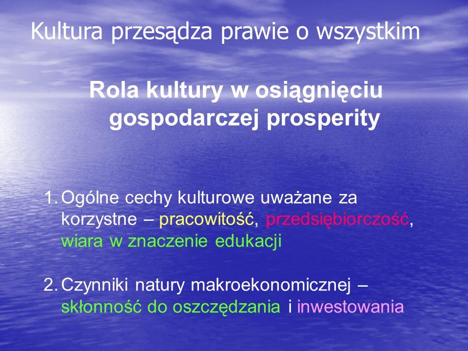 Kultura przesądza prawie o wszystkim Rola kultury w osiągnięciu gospodarczej prosperity 1.Ogólne cechy kulturowe uważane za korzystne – pracowitość, p
