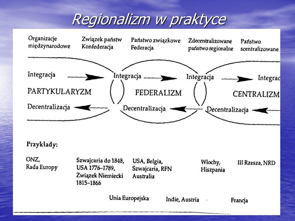 Regionalizm w praktyce