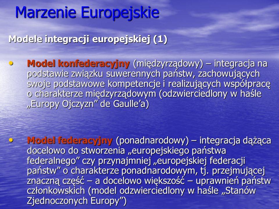 Marzenie Europejskie Modele integracji europejskiej (1) Model konfederacyjny (międzyrządowy) – integracja na podstawie związku suwerennych państw, zac