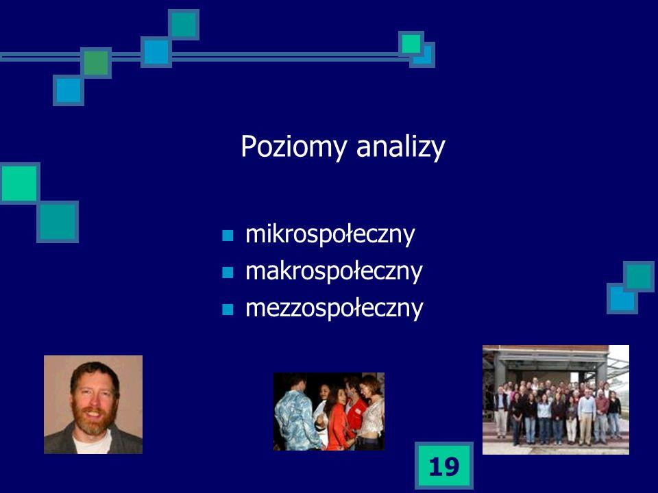 19 Poziomy analizy mikrospołeczny makrospołeczny mezzospołeczny