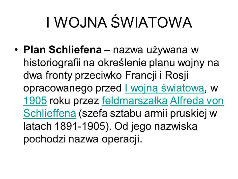Sprawa polska podczas I wojny światowej.