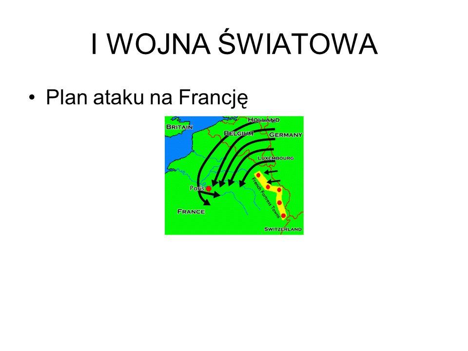 I WOJNA ŚWIATOWA Plan ataku na Francję