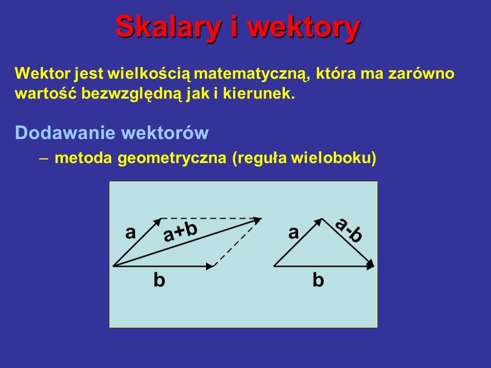 Wektor jest wielkością matematyczną, która ma zarówno wartość bezwzględną jak i kierunek. Dodawanie wektorów –metoda geometryczna (reguła wieloboku) S