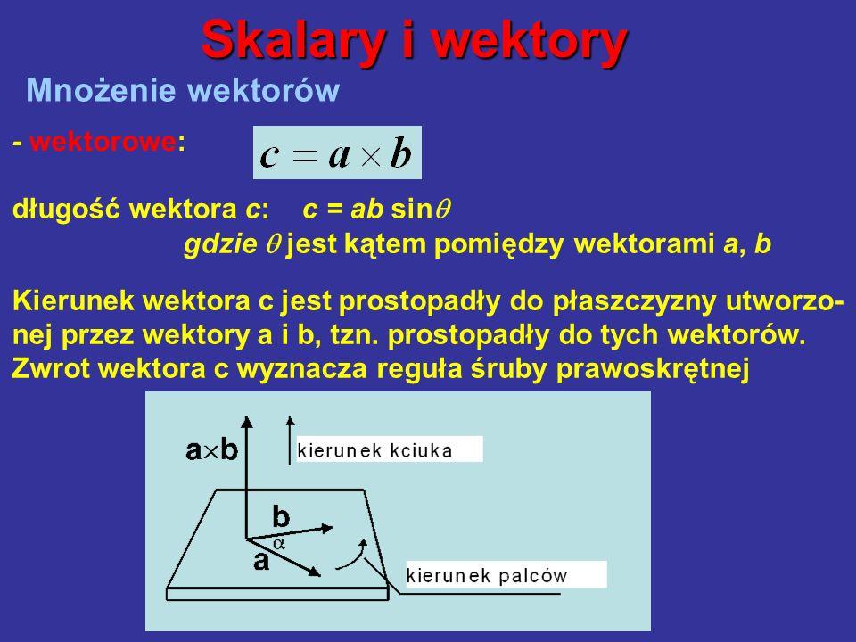 Mnożenie wektorów Skalary i wektory, długość wektora c: c = ab sin gdzie jest kątem pomiędzy wektorami a, b Kierunek wektora c jest prostopadły do pła