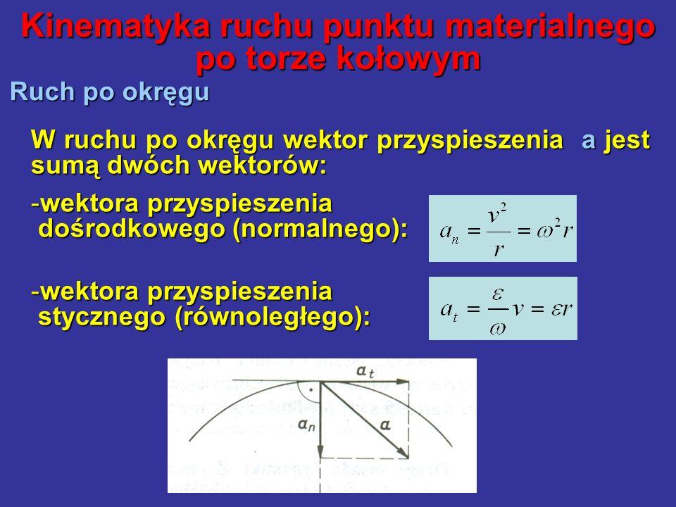Kinematyka ruchu punktu materialnego po torze kołowym Ruch po okręgu W ruchu po okręgu wektor przyspieszenia a jest sumą dwóch wektorów: -wektora przy