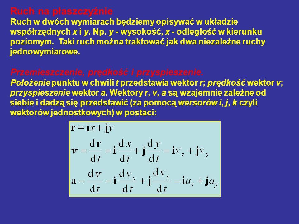 Ruch na płaszczyźnie Ruch w dwóch wymiarach będziemy opisywać w układzie współrzędnych x i y. Np. y - wysokość, x - odległość w kierunku poziomym. Tak