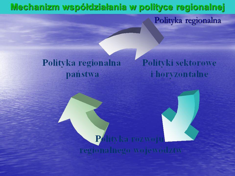 ZASADY PROWADZENIA POLITYKI REGIONALNEJ PAŃSTWA Polityka regionalna państwa jest jednym z najważniejszych instrumentów polityki gospodarczej rządu, łączącym i koordynującym szereg działań sektorowych państwa z działaniami realizowanymi na poziomie regionalnym.