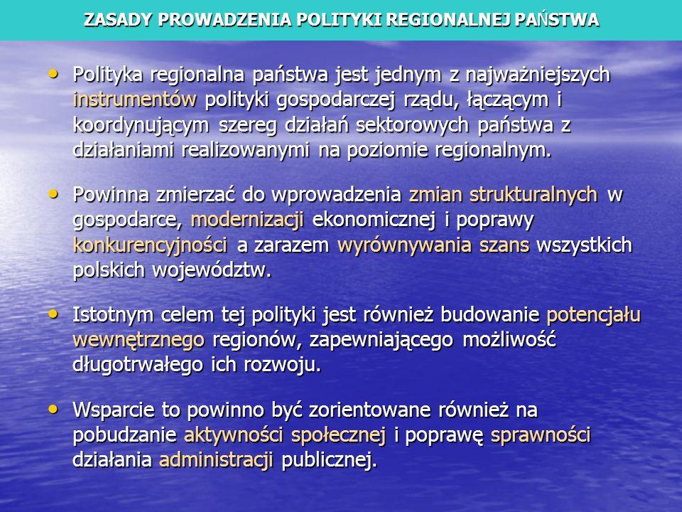 Zasada subsydiarności rozwoju regionalnego Zasada równych szans Zasada wspierania rozwoju endogenicznego województw Zasada inicjowania długofalowego rozwoju regionalnego Zasada koordynacji instrumentów polityki regionalnej i innych publicznych polityk rozwojowych Zasada koncentracji na priorytetowych problemach rozwoju regionalnego Zasada zapewnienia efektywności i najwyższej jakości polityki regionalnej ZASADY PROWADZENIA POLITYKI REGIONALNEJ PAŃSTWA