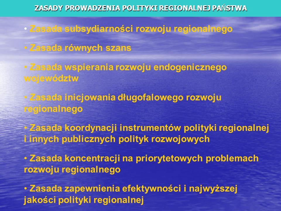 1.Zasada subsydiarności rozwoju regionalnego Oznacza ona, że polityka regionalna państwa ma charakter uzupełniający i pomocniczy wobec działań podejmowanych przez samorządy województw.