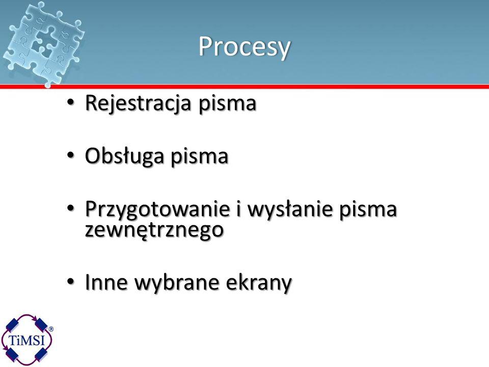 Procesy Rejestracja pisma Rejestracja pisma Obsługa pisma Obsługa pisma Przygotowanie i wysłanie pisma zewnętrznego Przygotowanie i wysłanie pisma zew