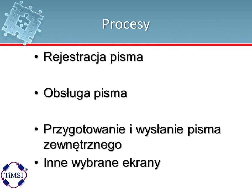 Procesy Rejestracja pismaRejestracja pisma Obsługa pismaObsługa pisma Przygotowanie i wysłanie pisma zewnętrznegoPrzygotowanie i wysłanie pisma zewnęt